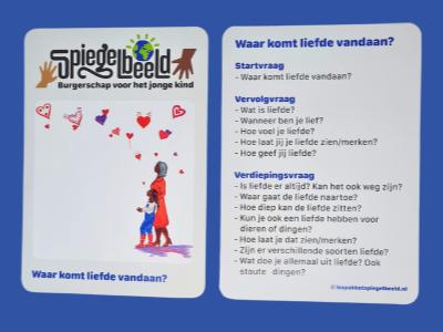 SpiegelBEELDkaarten (filosofie)